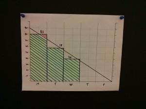 straight-line-example